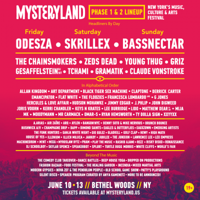 Mysteryland 2016 Phase 2 Lineup
