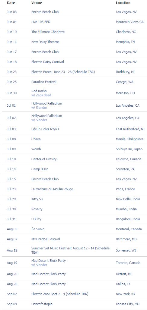 NGHTMRE Tour Dates