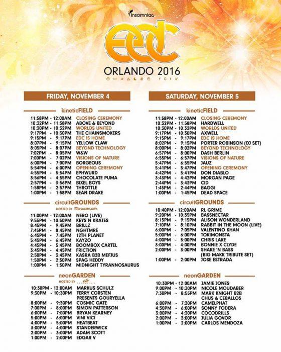 EDC Orlando Set Times