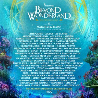Beyond Wonderland Lineup 2017
